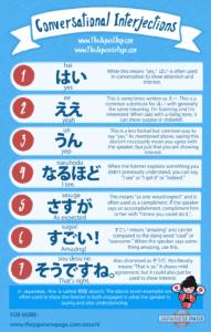 Aizuchi Japanese Conversational Interjections